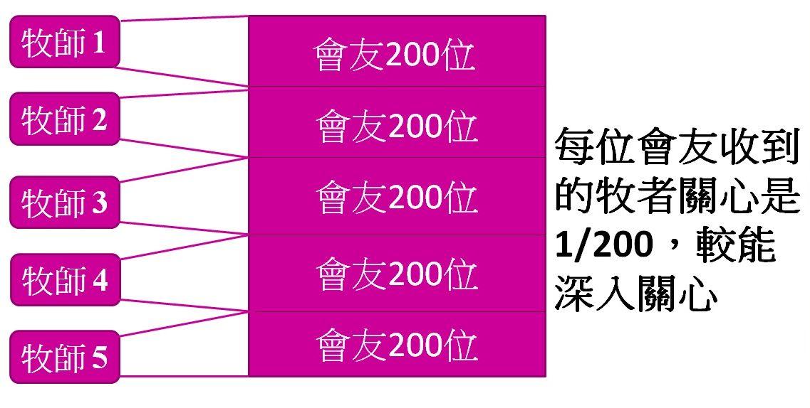 20190526講道篇2
